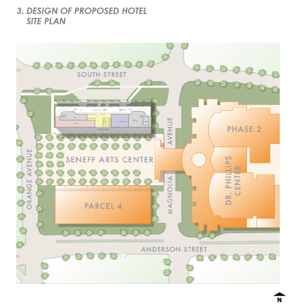 A site map of the hotel proposal.
