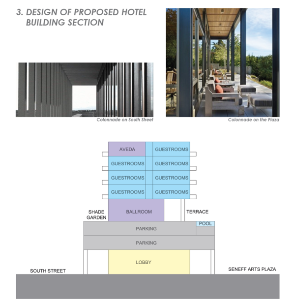 A side diagram of the hotel that includes the layout of the lobby, parking, guest rooms and more.