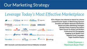 Global Marketing to Get More Buyer Exposure